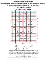 dobdiamond-chart.jpg