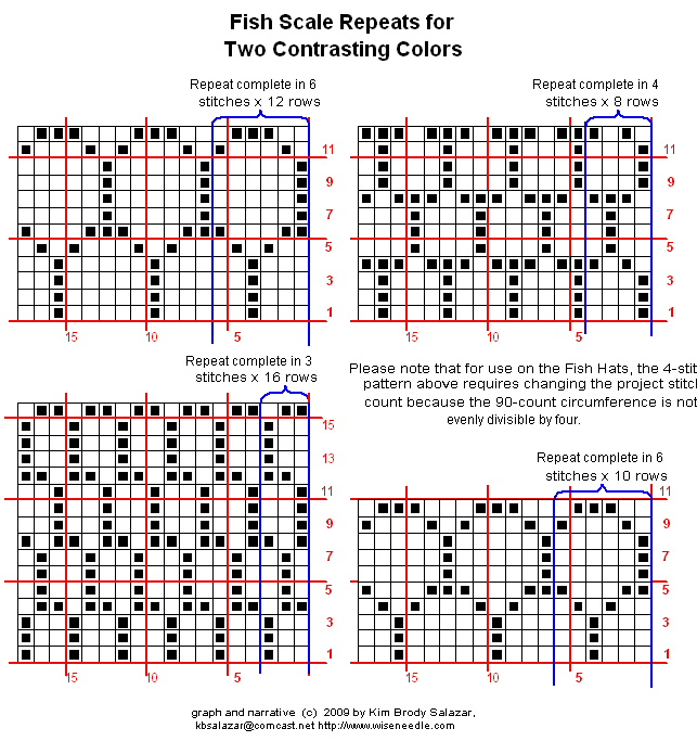 Charts For Embroidery Crochet Or Knitting String Or Nothing Page 2