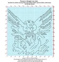 phoenix-chart.jpg